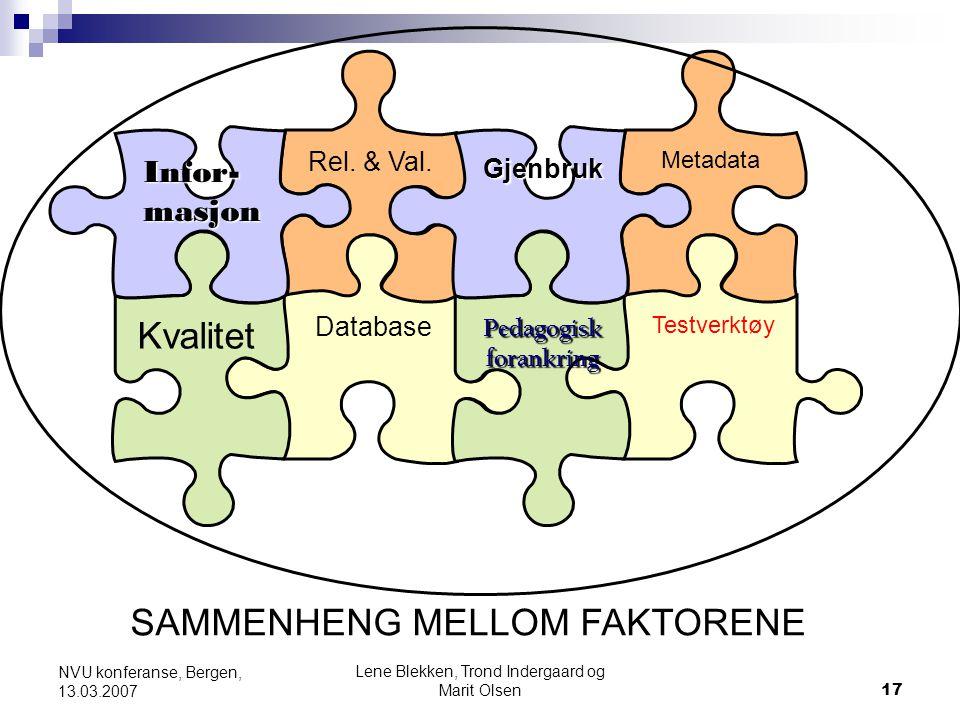 SAMMENHENG MELLOM FAKTORENE