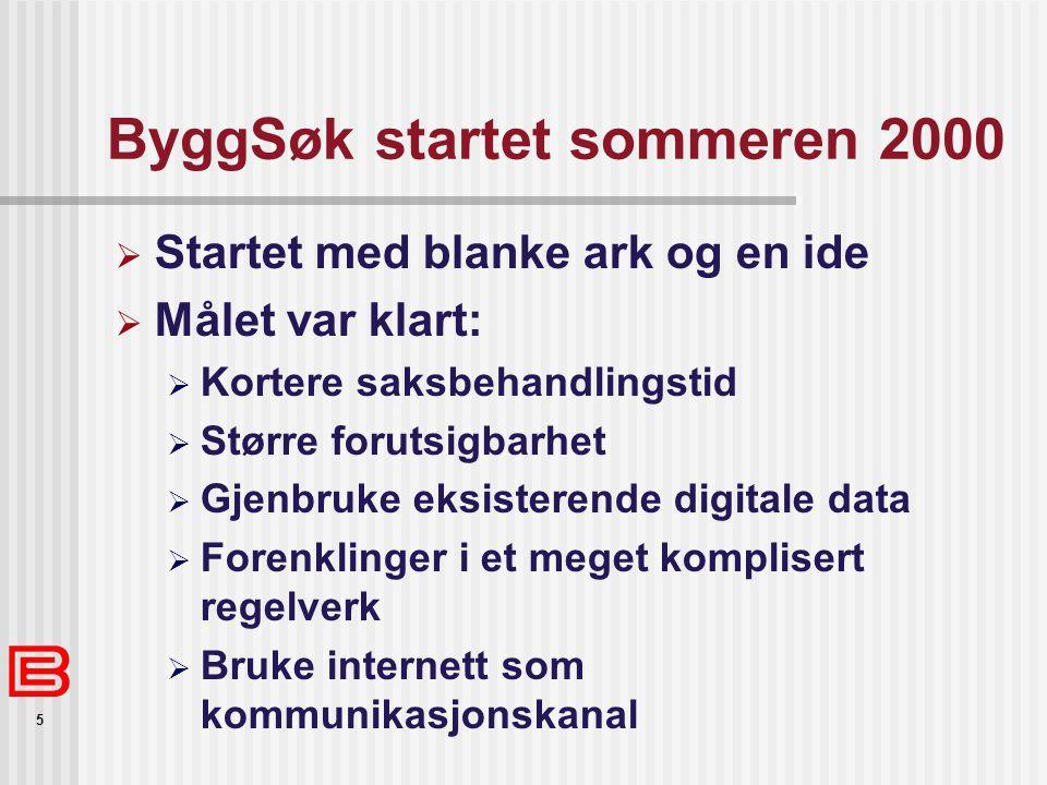 ByggSøk startet sommeren 2000