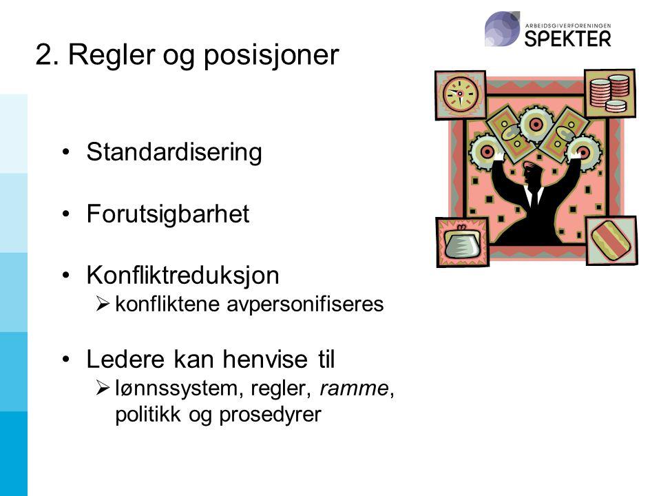 2. Regler og posisjoner Standardisering Forutsigbarhet