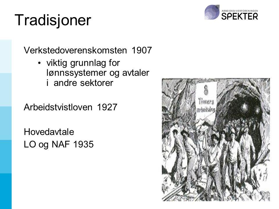 Tradisjoner Verkstedoverenskomsten 1907