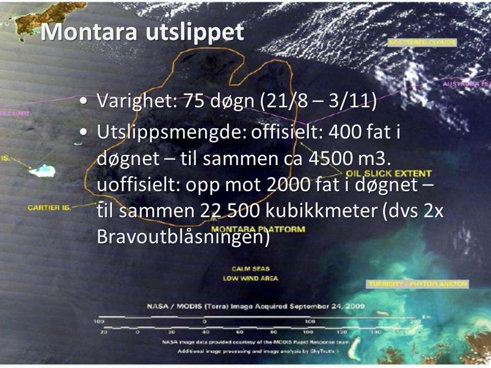 Montara utslippet Varighet: 75 døgn (21/8 – 3/11)