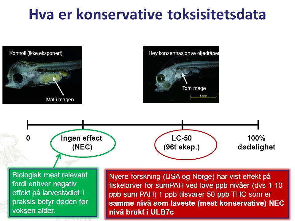 Hva er konservative toksisitetsdata