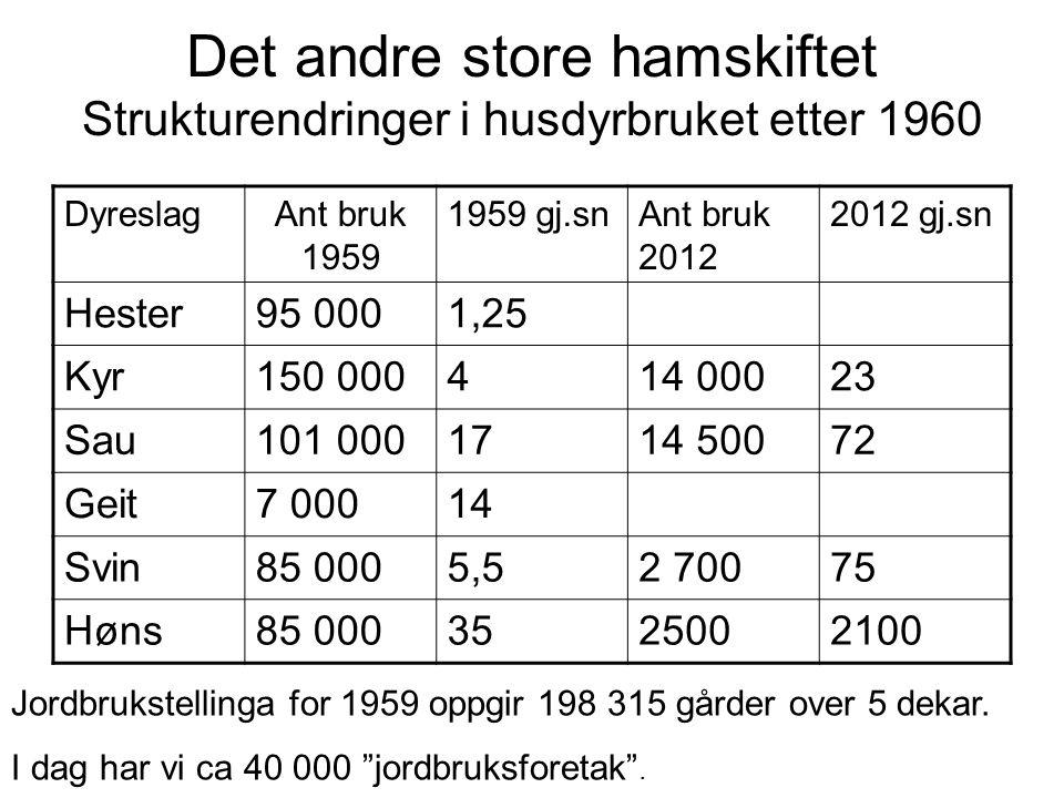 Det andre store hamskiftet Strukturendringer i husdyrbruket etter 1960