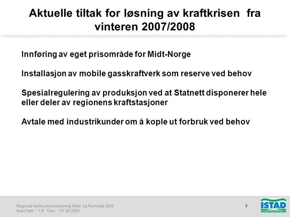 Aktuelle tiltak for løsning av kraftkrisen fra vinteren 2007/2008