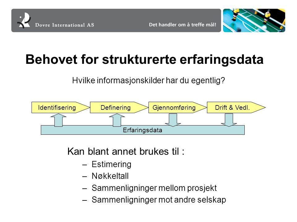 Behovet for strukturerte erfaringsdata