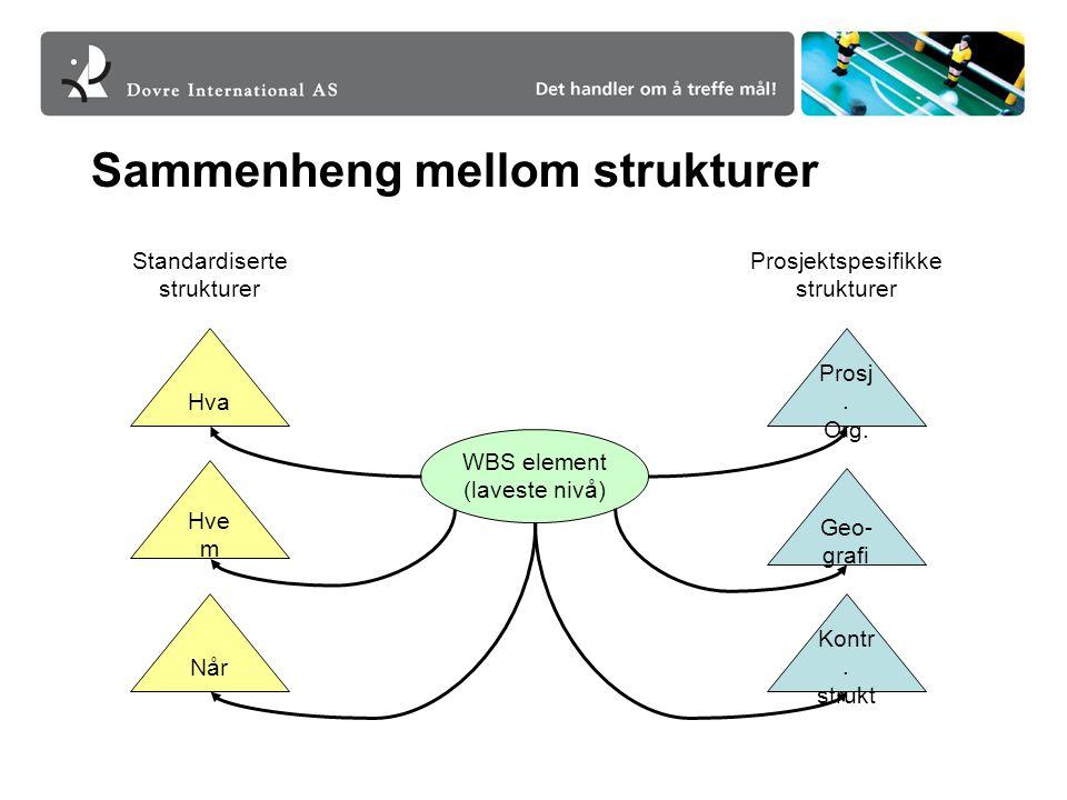 Sammenheng mellom strukturer