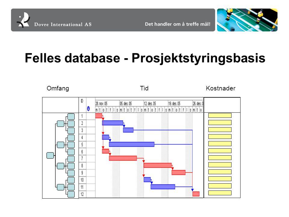 Felles database - Prosjektstyringsbasis