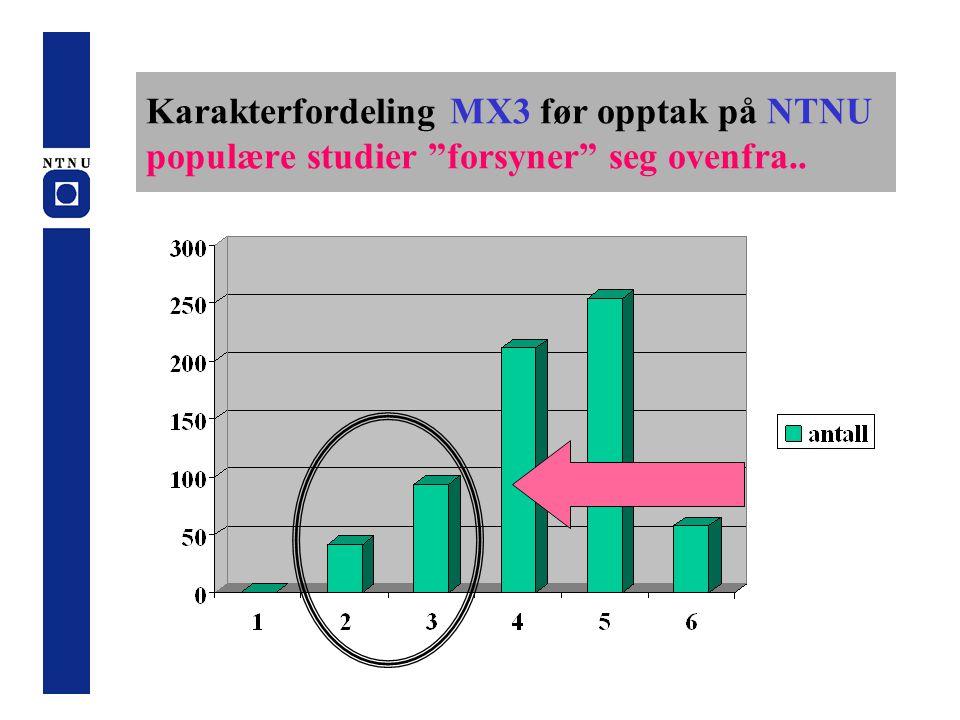 Karakterfordeling MX3 før opptak på NTNU populære studier forsyner seg ovenfra..