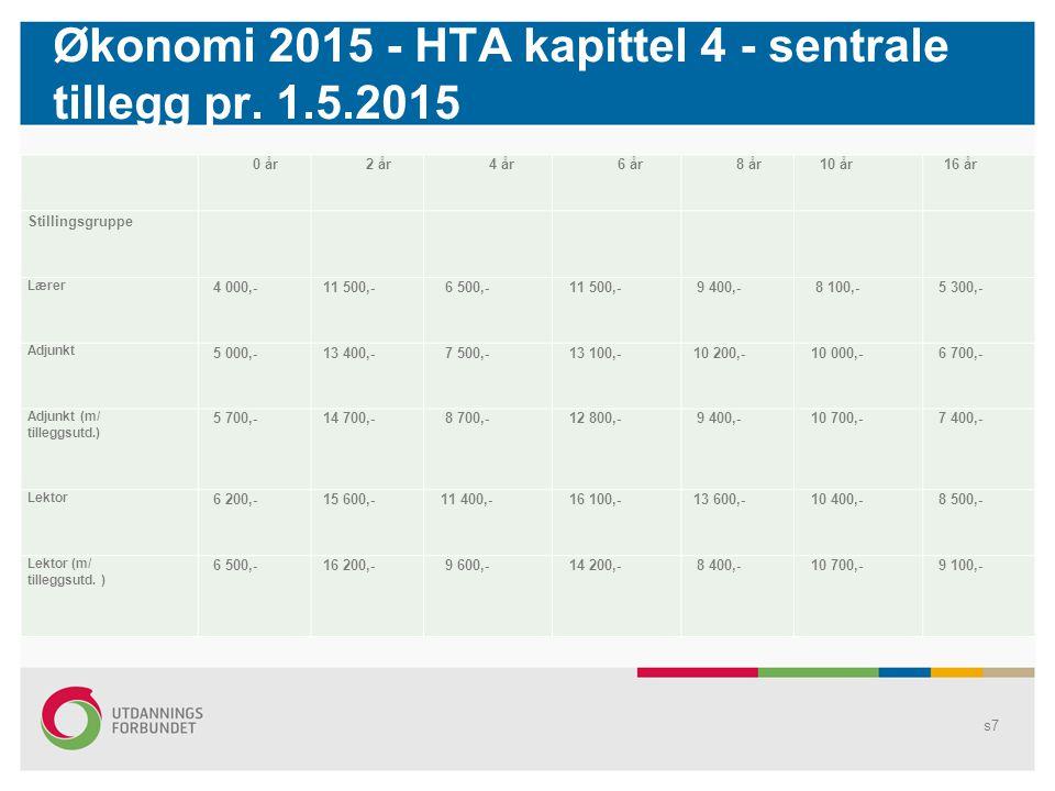 Økonomi 2015 - HTA kapittel 4 - sentrale tillegg pr. 1.5.2015