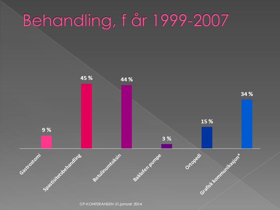 Behandling, f år 1999-2007 n=896 CP-KONFERANSEN 31.januar 2014