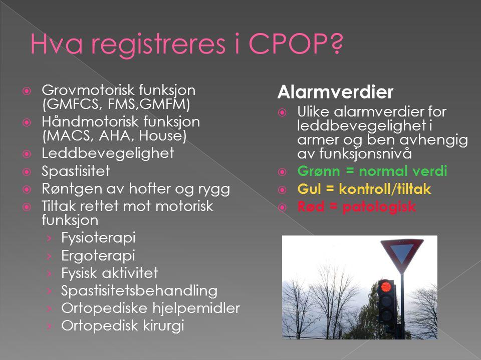 Hva registreres i CPOP Alarmverdier