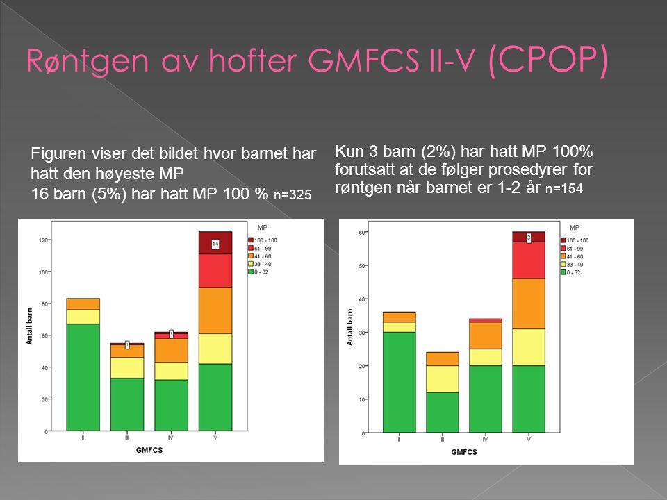 Røntgen av hofter GMFCS II-V (CPOP)