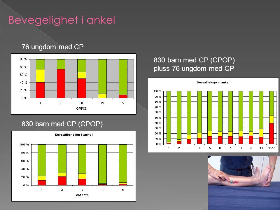 Bevegelighet i ankel 76 ungdom med CP