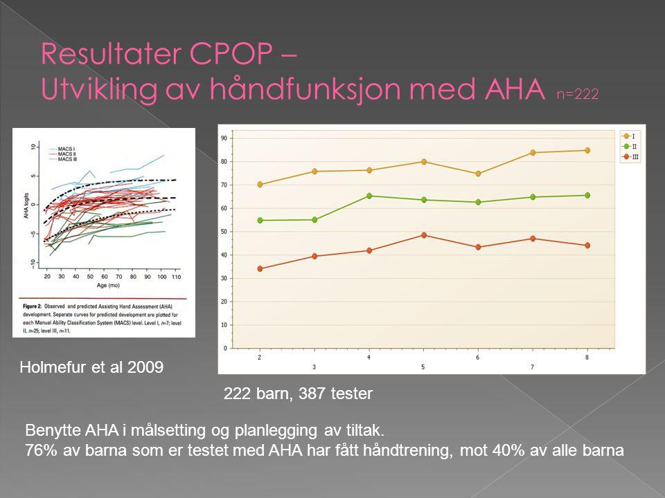 Resultater CPOP – Utvikling av håndfunksjon med AHA n=222