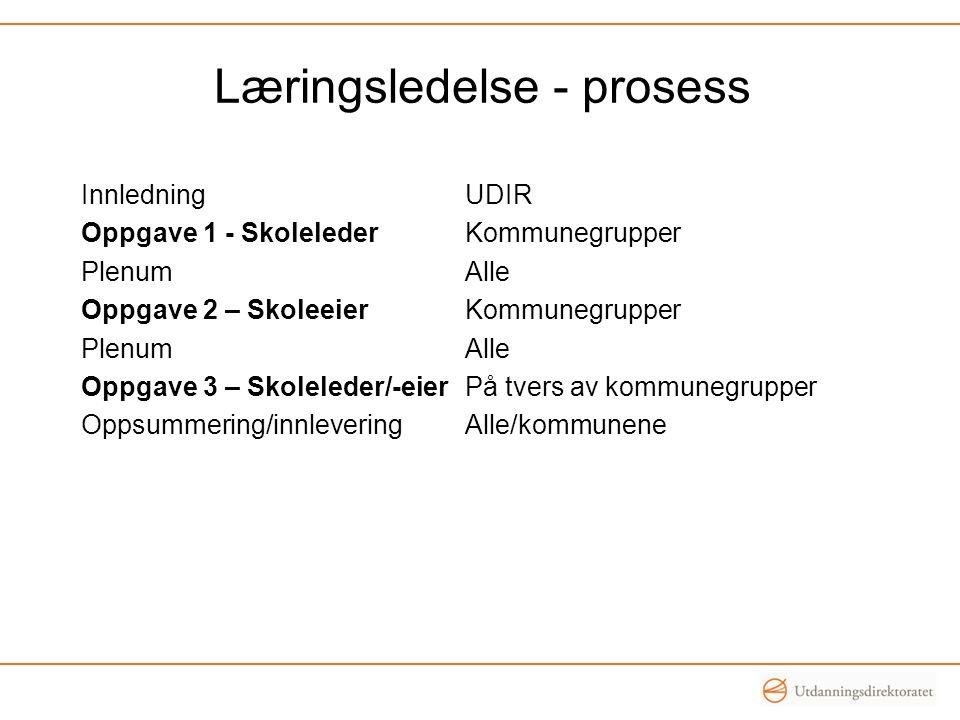 Læringsledelse - prosess