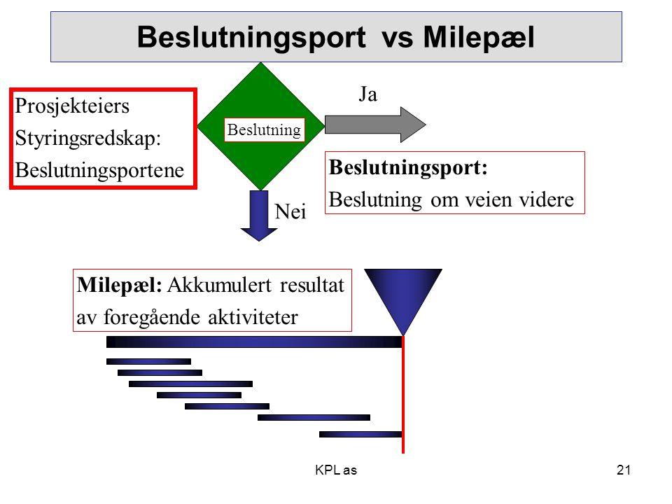 Beslutningsport vs Milepæl