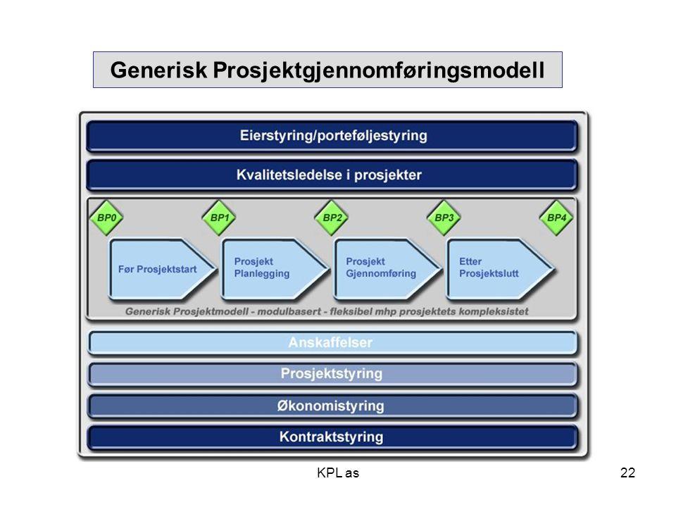 Generisk Prosjektgjennomføringsmodell