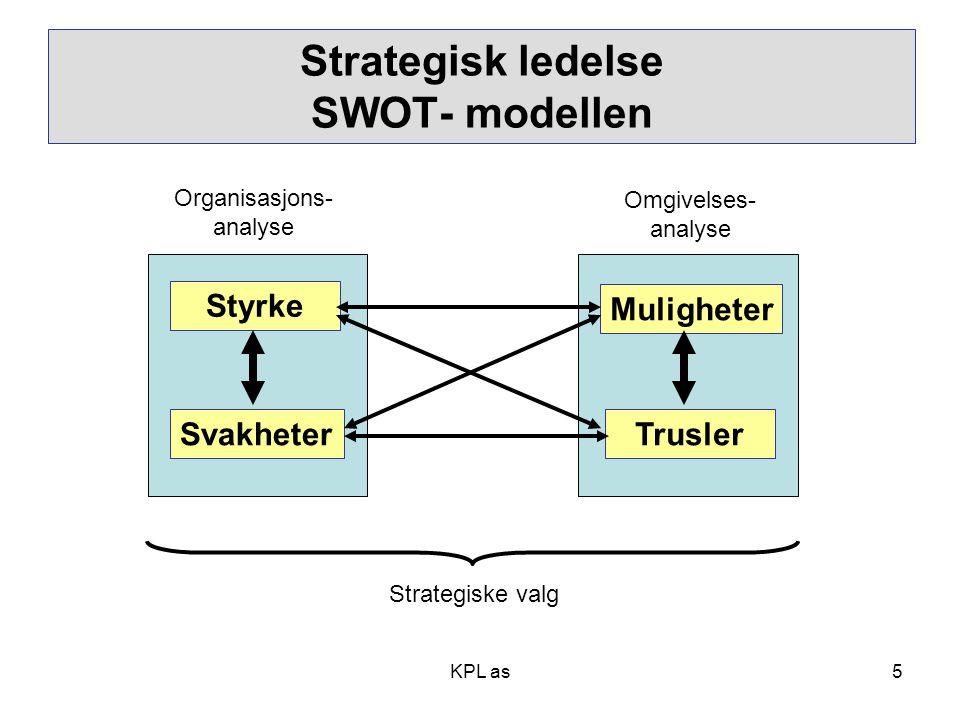 Strategisk ledelse SWOT- modellen