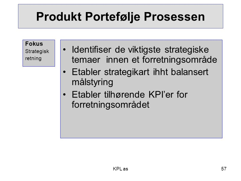 Produkt Portefølje Prosessen