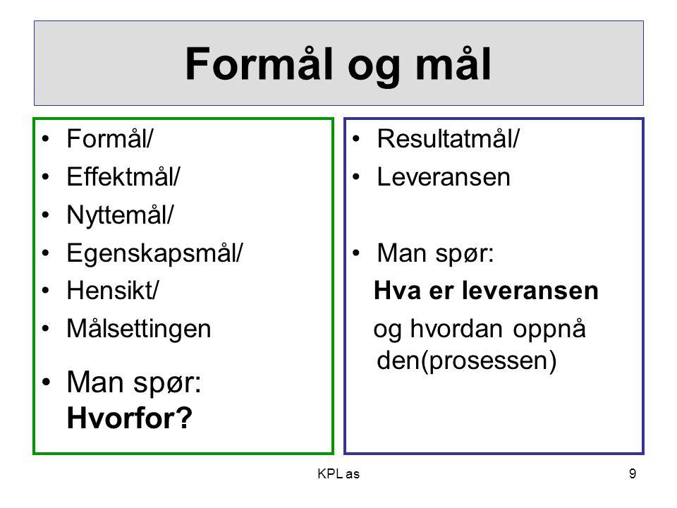 Formål og mål Man spør: Hvorfor Formål/ Effektmål/ Nyttemål/