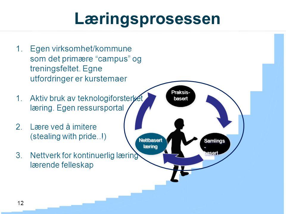 Læringsprosessen Egen virksomhet/kommune som det primære campus og treningsfeltet. Egne utfordringer er kurstemaer.