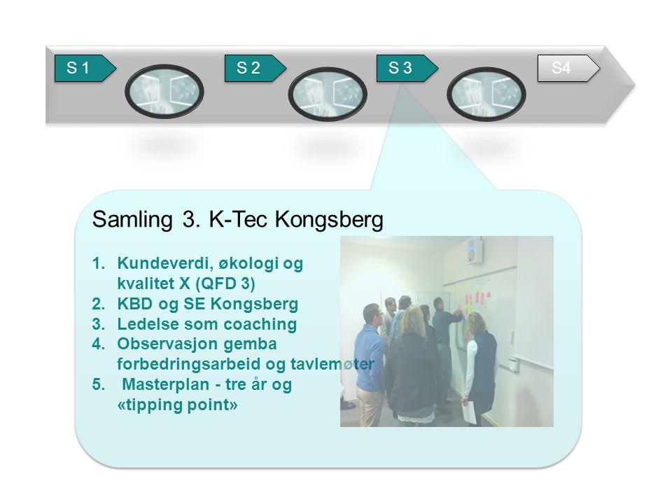 Samling 3. K-Tec Kongsberg