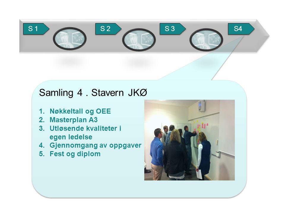 Samling 4 . Stavern JKØ Nøkkeltall og OEE Masterplan A3