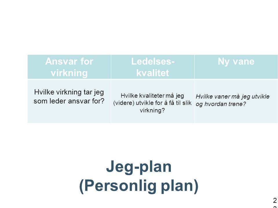 Jeg-plan (Personlig plan)