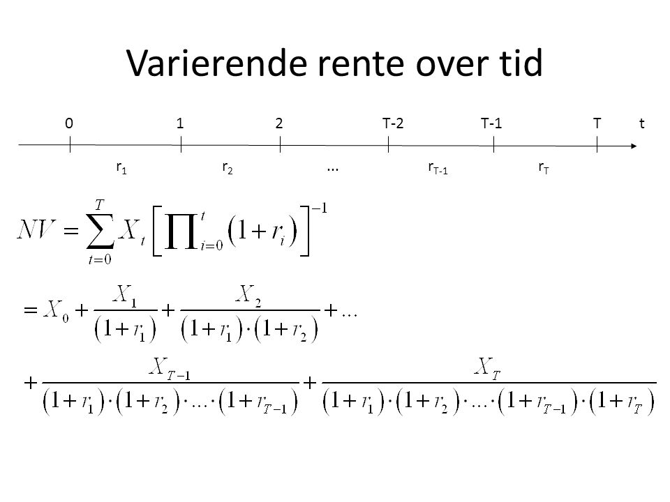 Varierende rente over tid