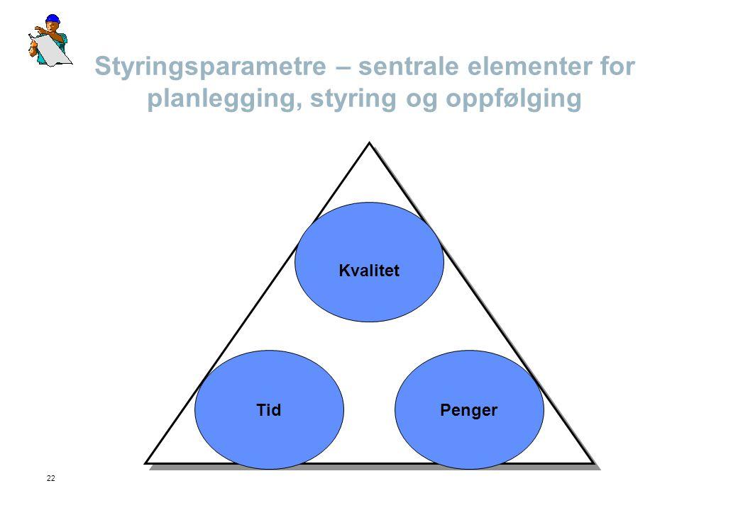 Styringsparametre – sentrale elementer for planlegging, styring og oppfølging