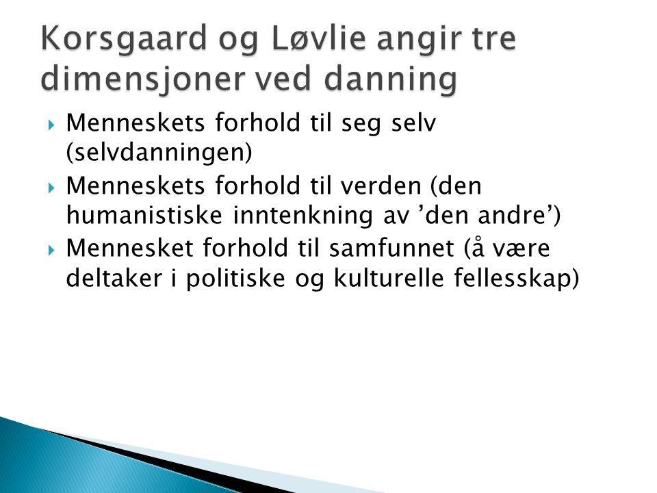 Korsgaard og Løvlie angir tre dimensjoner ved danning