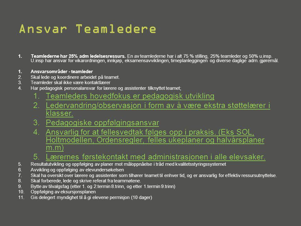 Ansvar Teamledere Teamleders hovedfokus er pedagogisk utvikling