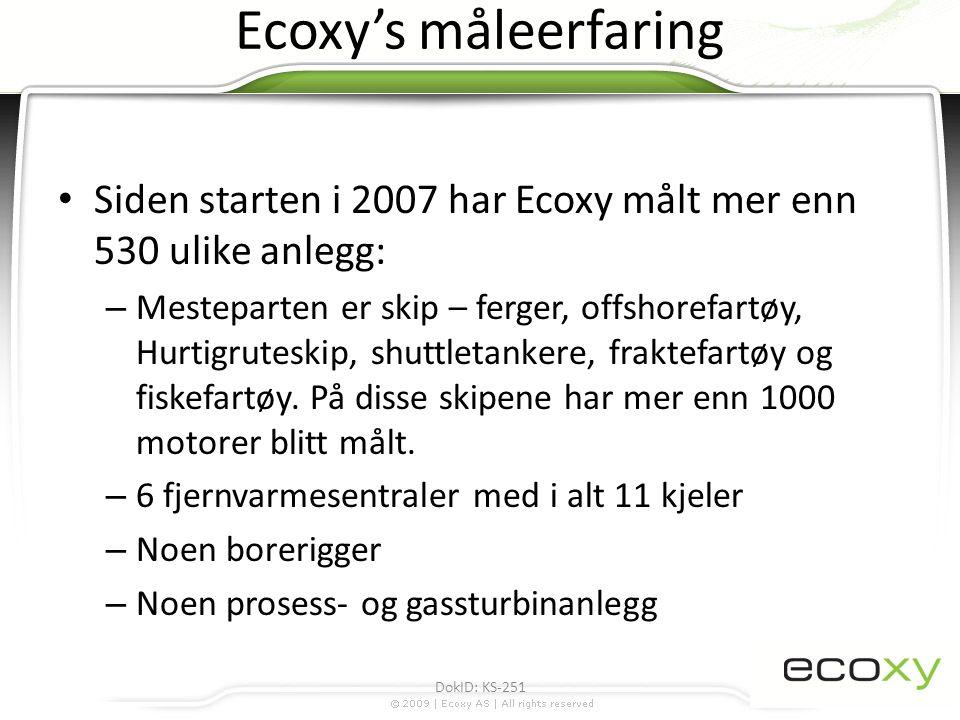 Ecoxy's måleerfaring Siden starten i 2007 har Ecoxy målt mer enn 530 ulike anlegg:
