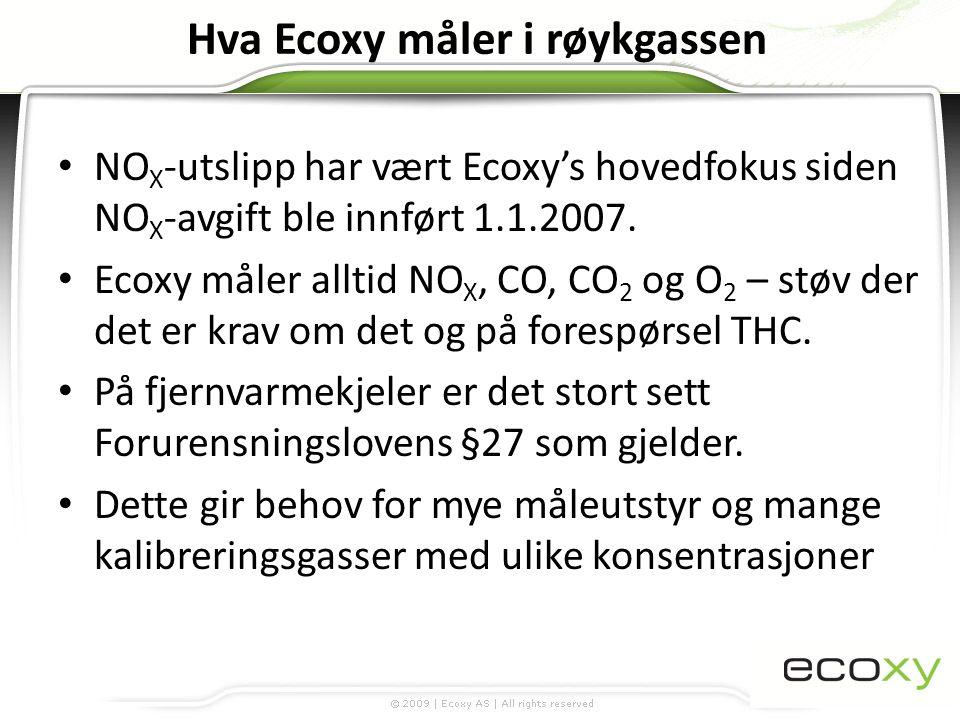 Hva Ecoxy måler i røykgassen