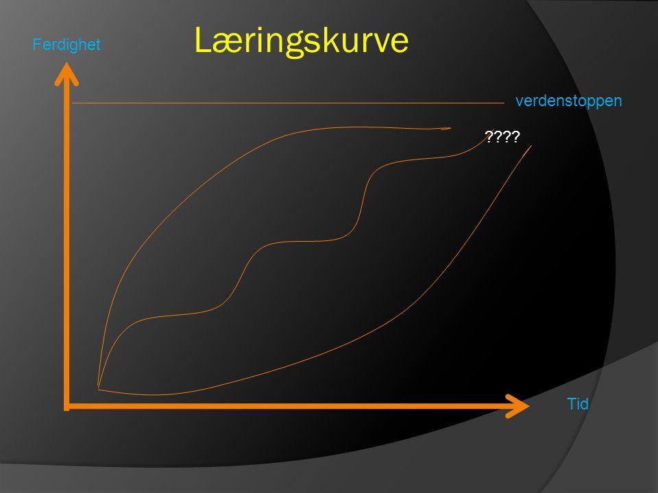 Læringskurve Ferdighet verdenstoppen Tid
