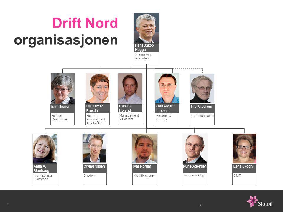 Drift Nord organisasjonen