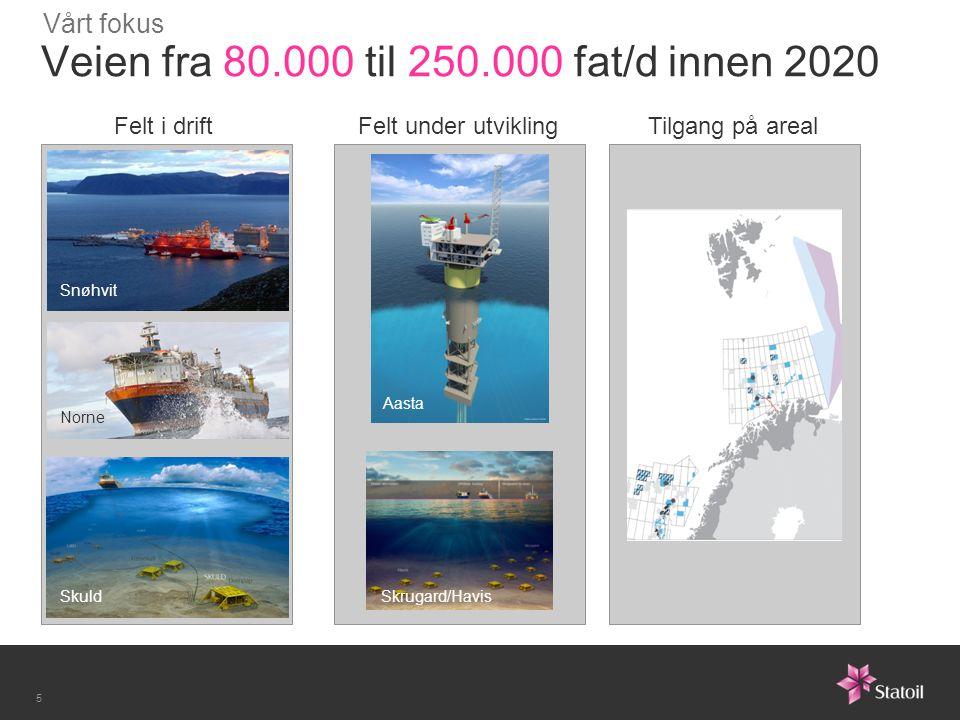 Veien fra 80.000 til 250.000 fat/d innen 2020