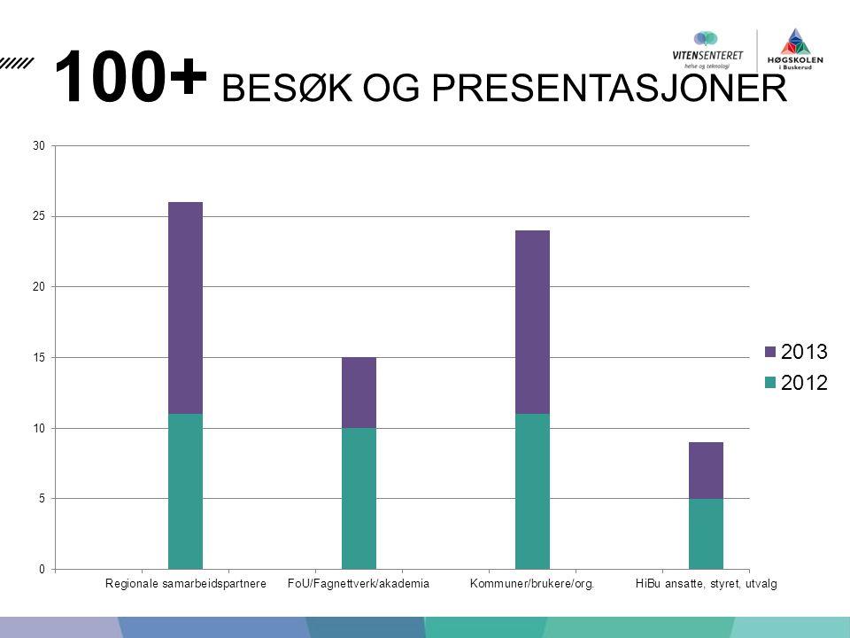 100+ BESØK OG PRESENTASJONER
