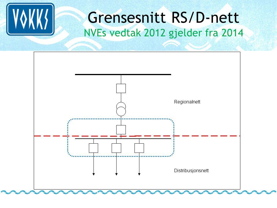 Grensesnitt RS/D-nett NVEs vedtak 2012 gjelder fra 2014
