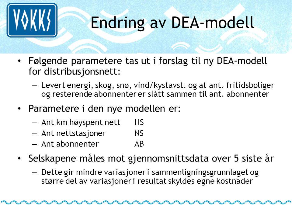 Endring av DEA-modell Følgende parametere tas ut i forslag til ny DEA-modell for distribusjonsnett: