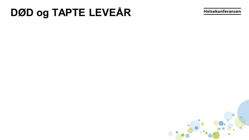 DØD og TAPTE LEVEÅR