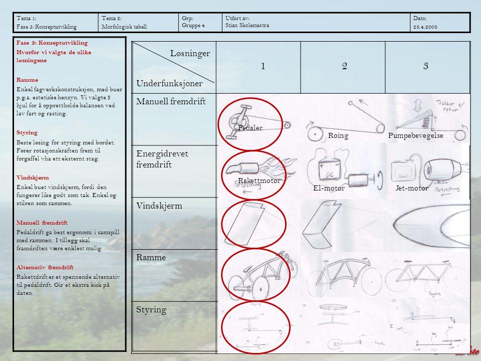 Date 1 2 3 Speed Manuell fremdrift Løsninger Energidrevet fremdrift