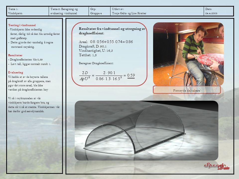 Date Speed Resultater fra vindtunnel og utregning av dragkoeffisient:
