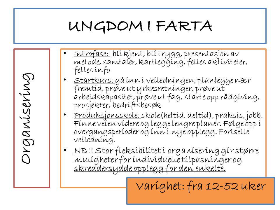UNGDOM I FARTA Organisering Varighet: fra 12-52 uker