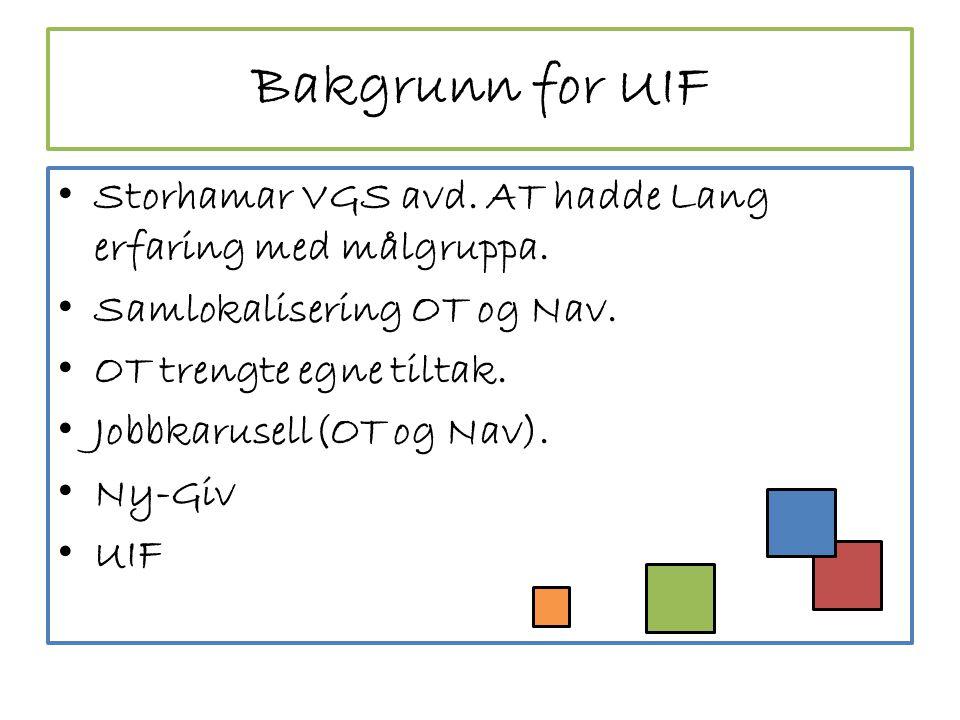 Bakgrunn for UIF Storhamar VGS avd. AT hadde Lang erfaring med målgruppa. Samlokalisering OT og Nav.