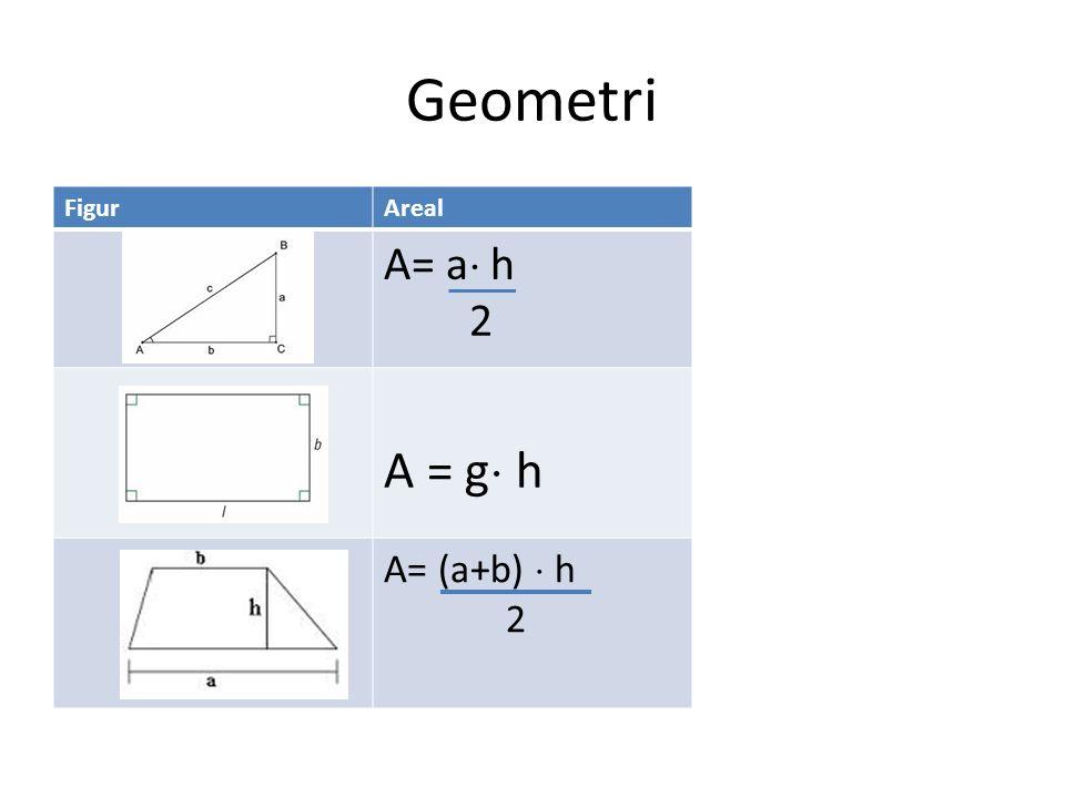 Geometri Figur Areal A= a h 2 A = g h A= (a+b)  h