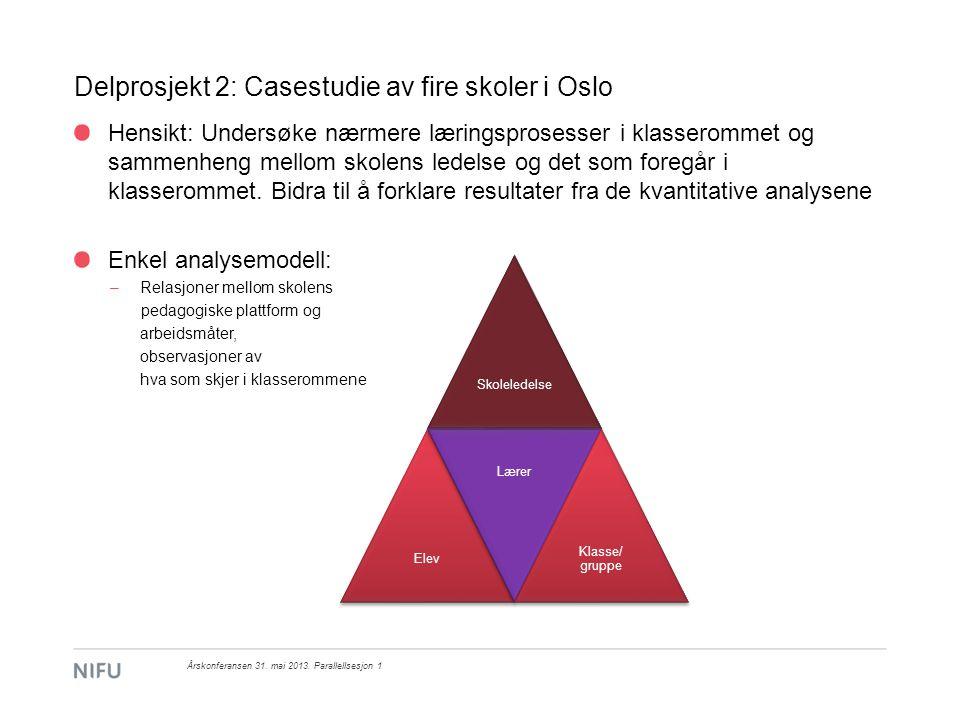 Delprosjekt 2: Casestudie av fire skoler i Oslo