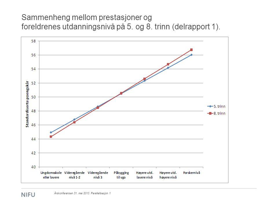Sammenheng mellom prestasjoner og foreldrenes utdanningsnivå på 5. og 8. trinn (delrapport 1).