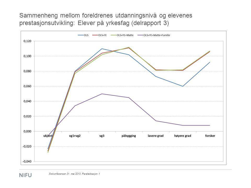 Sammenheng mellom foreldrenes utdanningsnivå og elevenes prestasjonsutvikling: Elever på yrkesfag (delrapport 3)