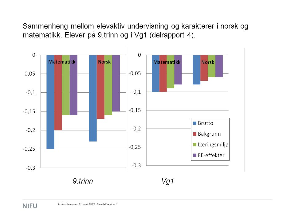 Sammenheng mellom elevaktiv undervisning og karakterer i norsk og matematikk. Elever på 9.trinn og i Vg1 (delrapport 4).